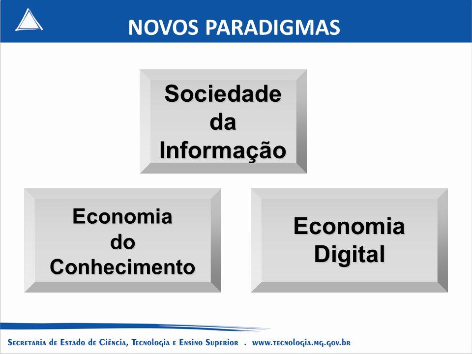 NOVOS PARADIGMAS Sociedade da Informação Economia Digital Economia do