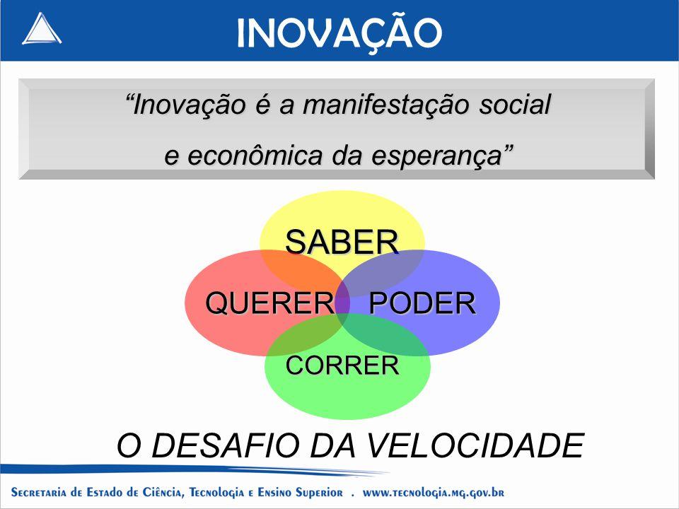 INOVAÇÃO SABER O DESAFIO DA VELOCIDADE QUERER PODER