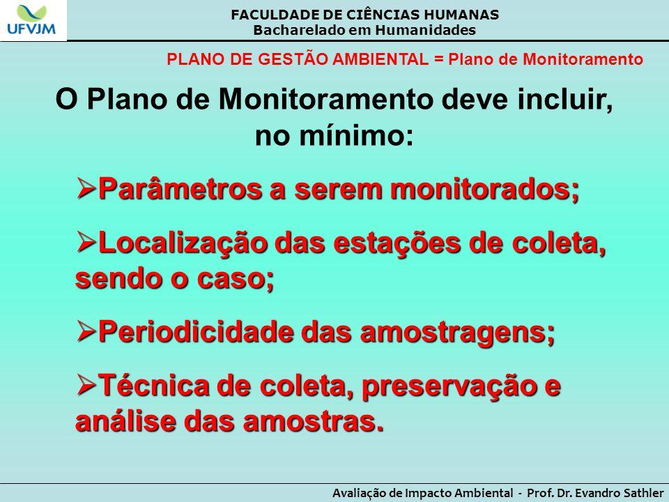 O Plano de Monitoramento deve incluir, no mínimo:
