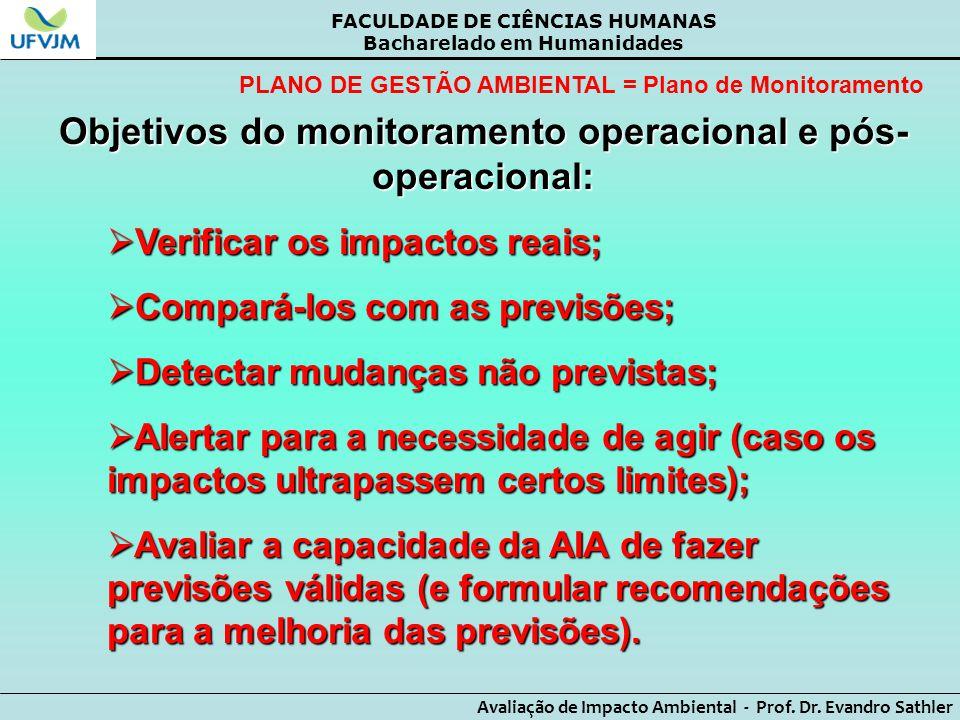 Objetivos do monitoramento operacional e pós-operacional: