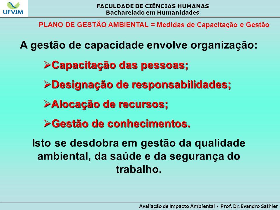 A gestão de capacidade envolve organização: Capacitação das pessoas;