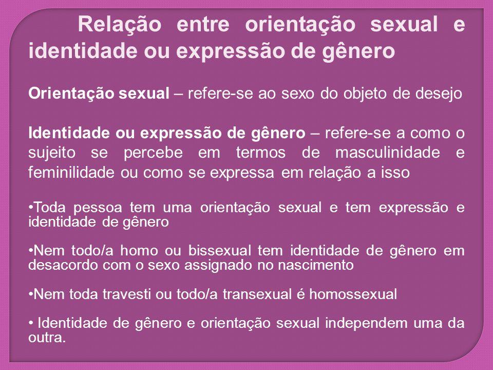 Relação entre orientação sexual e identidade ou expressão de gênero