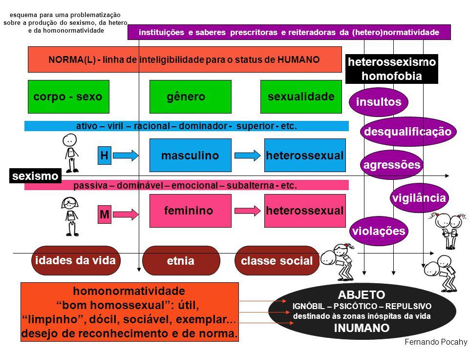 bom homossexual : útil, limpinho , dócil, sociável, exemplar...