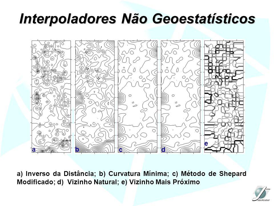 Interpoladores Não Geoestatísticos