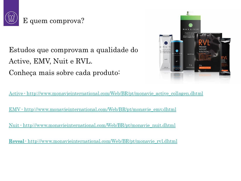 Estudos que comprovam a qualidade do Active, EMV, Nuit e RVL.