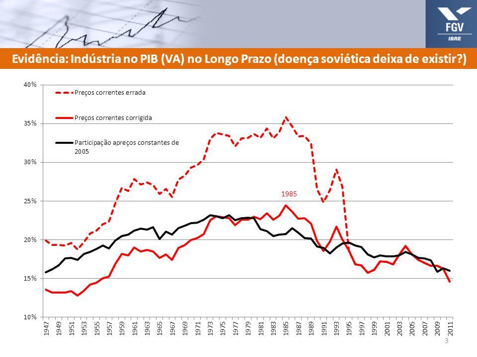 Evidência: Indústria no PIB (VA) no Longo Prazo (doença soviética deixa de existir )