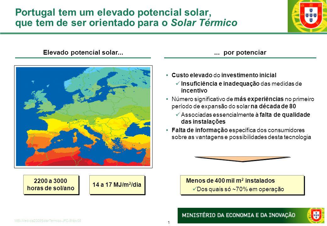 O Plano de Eficiência Energética com forte ênfase na microgeração solar térmica