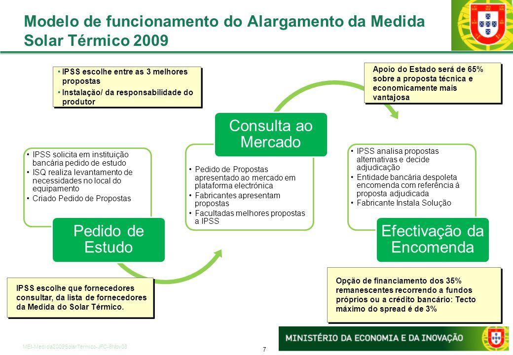 www.paineissolares.gov.pt