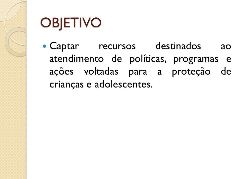 OBJETIVO Captar recursos destinados ao atendimento de políticas, programas e ações voltadas para a proteção de crianças e adolescentes.