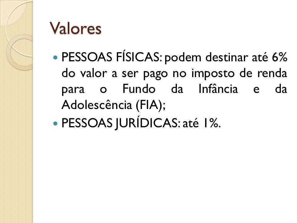 Valores PESSOAS FÍSICAS: podem destinar até 6% do valor a ser pago no imposto de renda para o Fundo da Infância e da Adolescência (FIA);