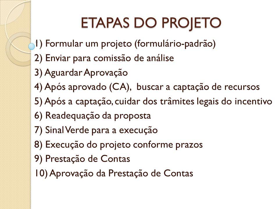 ETAPAS DO PROJETO 1) Formular um projeto (formulário-padrão)