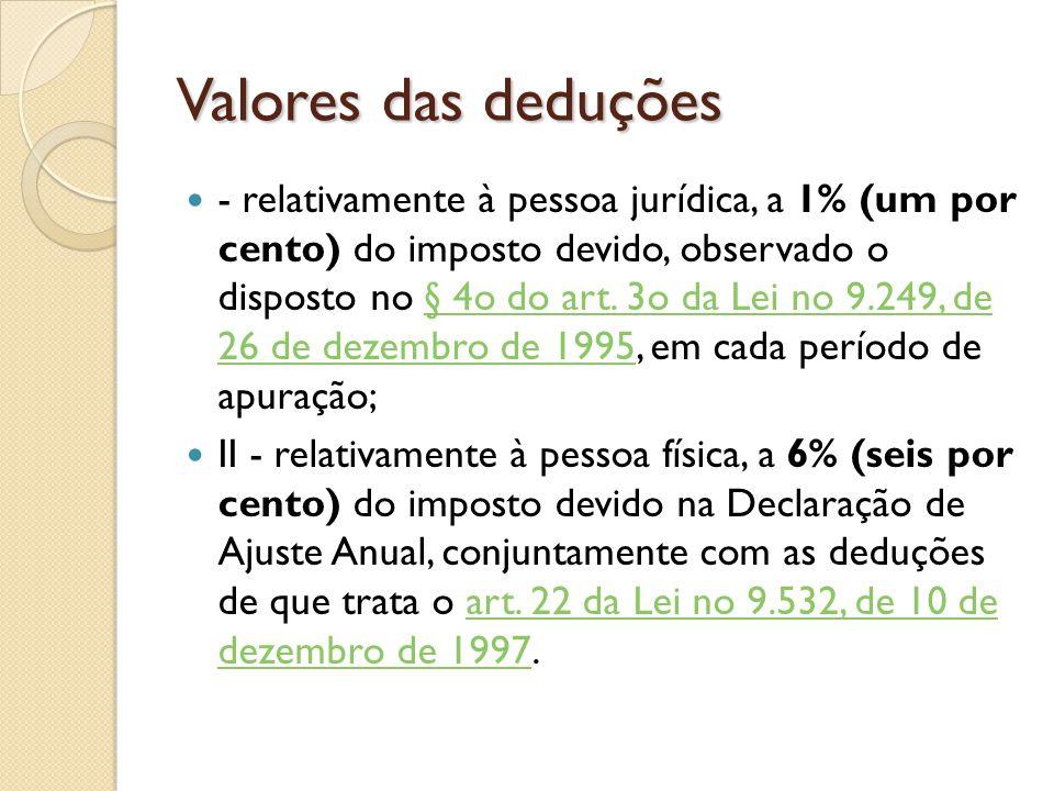 Valores das deduções