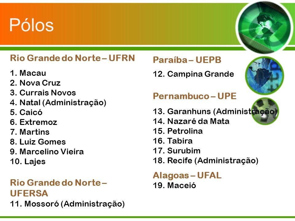 Pólos Rio Grande do Norte – UFRN Paraíba – UEPB Pernambuco – UPE