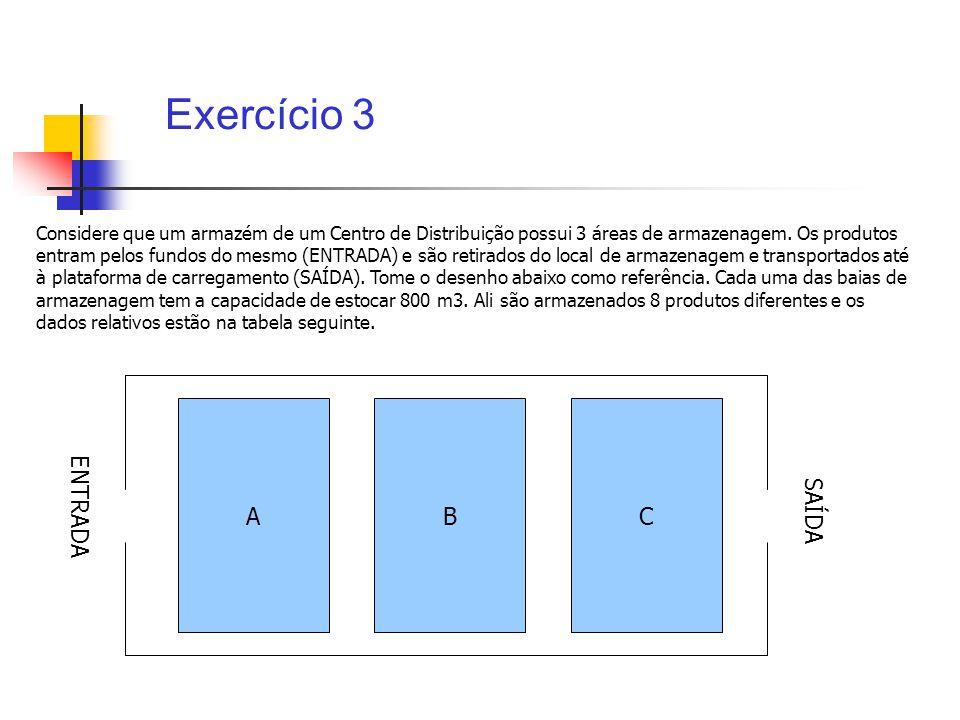 Exercício 3 A B C ENTRADA SAÍDA