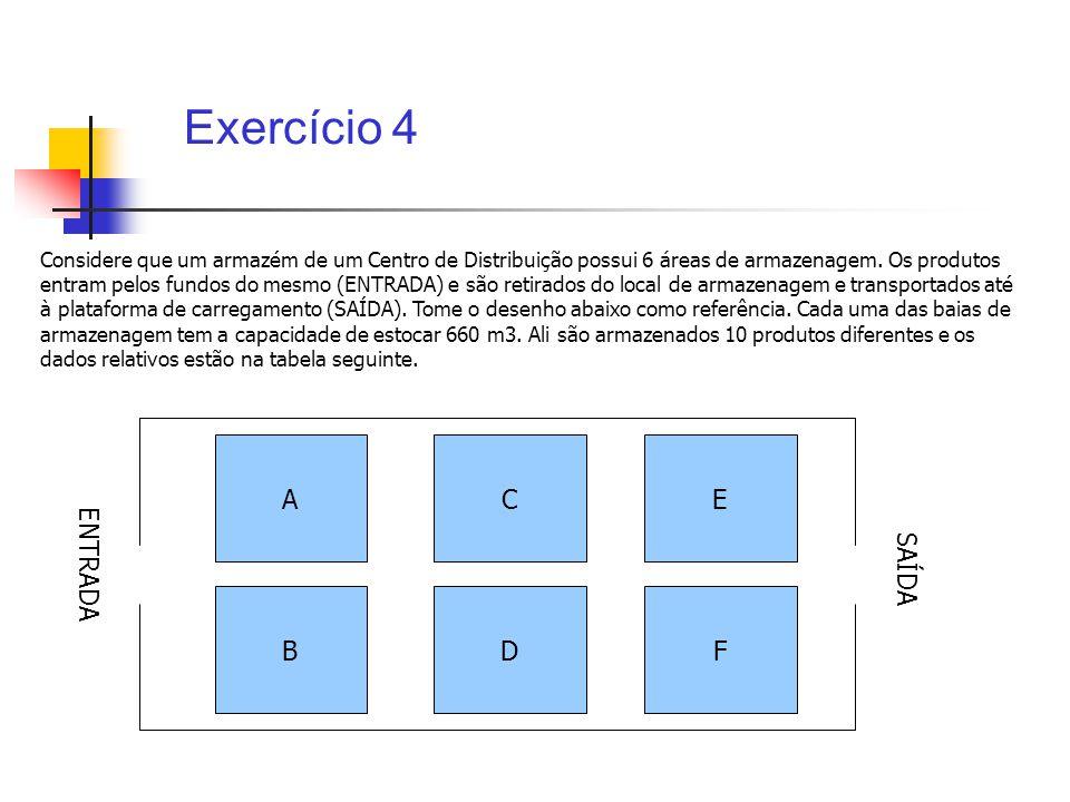 Exercício 4 A C E ENTRADA SAÍDA B D F