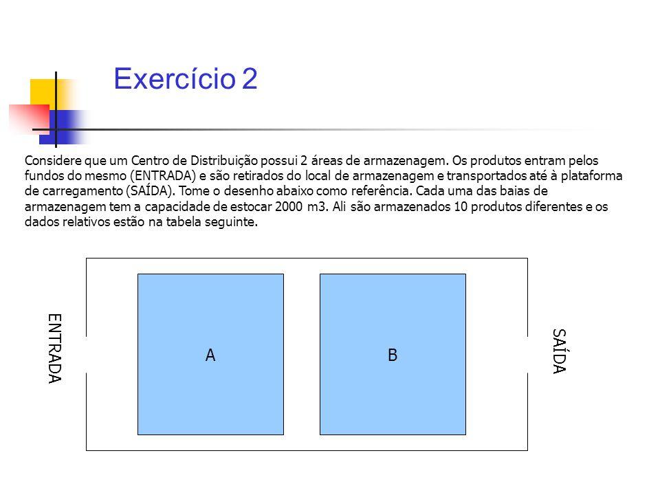 Exercício 2 A B ENTRADA SAÍDA