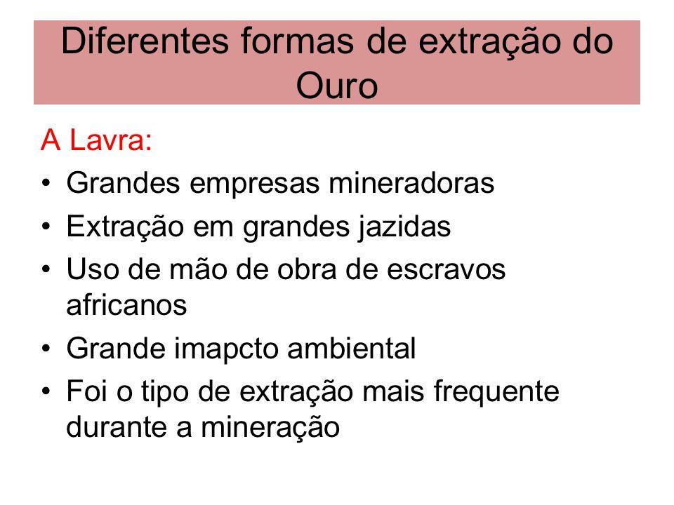 Diferentes formas de extração do Ouro