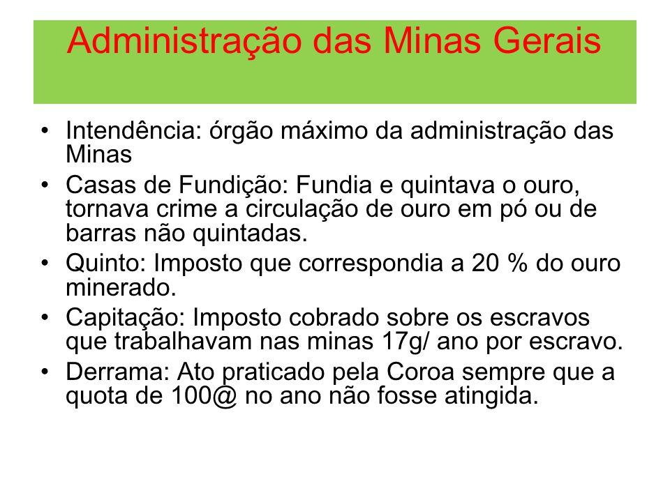Administração das Minas Gerais