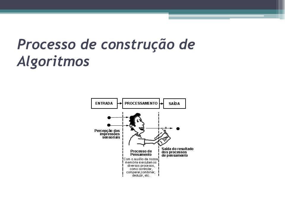 Processo de construção de Algoritmos