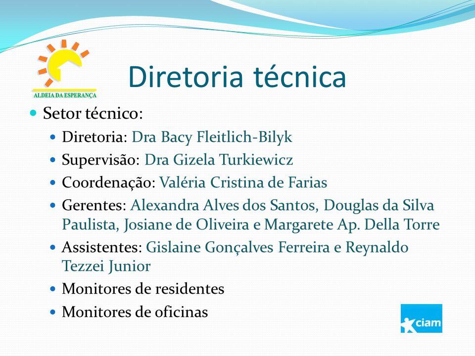 Diretoria técnica Setor técnico: Diretoria: Dra Bacy Fleitlich-Bilyk