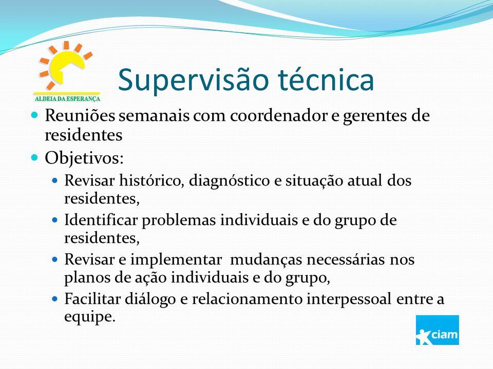 Supervisão técnica Reuniões semanais com coordenador e gerentes de residentes. Objetivos: