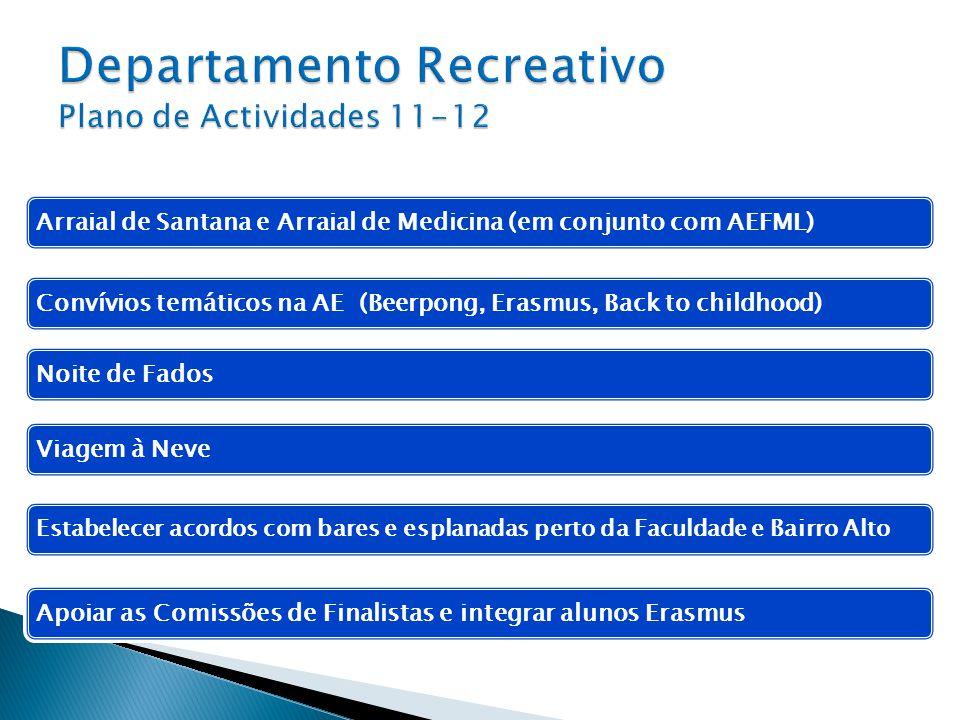 Departamento Recreativo Plano de Actividades 11-12