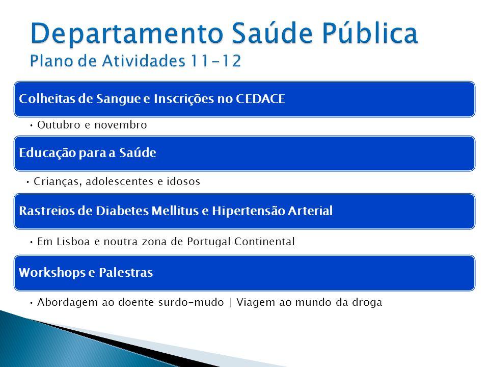 Departamento Saúde Pública Plano de Atividades 11-12