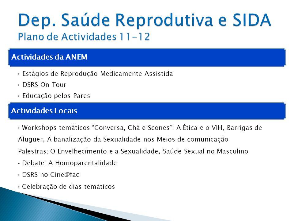 Dep. Saúde Reprodutiva e SIDA Plano de Actividades 11-12