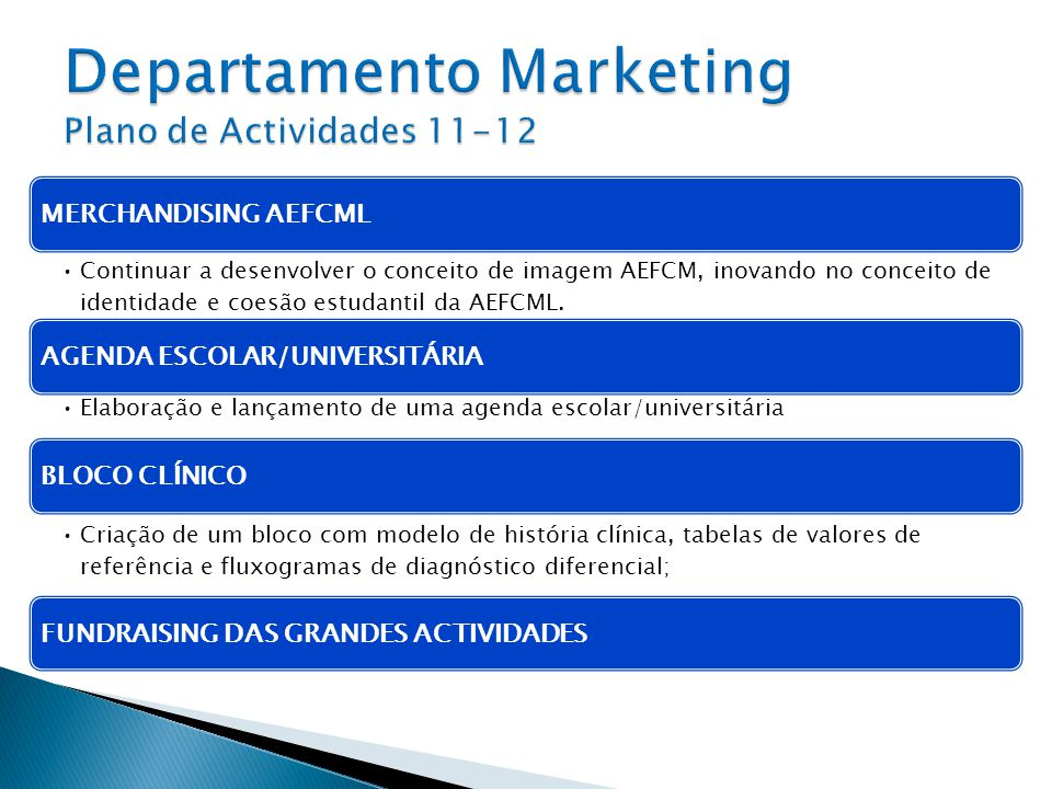 Departamento Marketing Plano de Actividades 11-12
