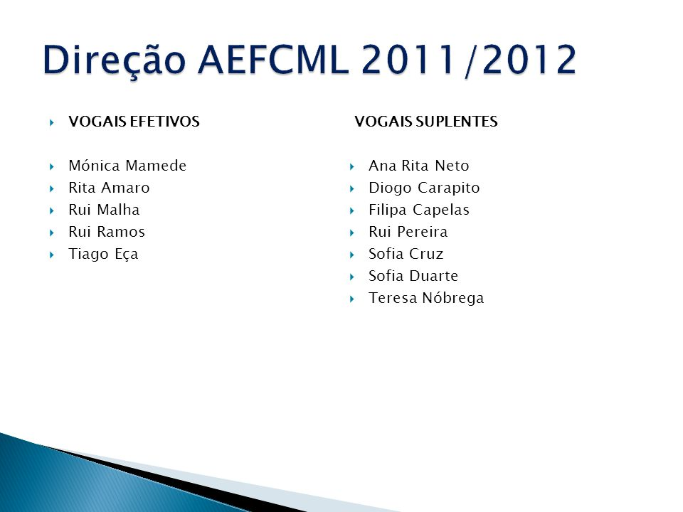 Direção AEFCML 2011/2012 Vogais Efetivos Vogais Suplentes