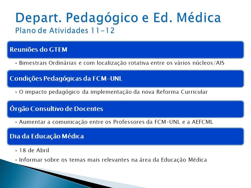 Depart. Pedagógico e Ed. Médica Plano de Atividades 11-12