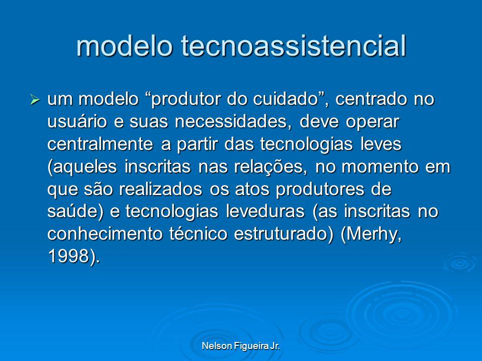 modelo tecnoassistencial