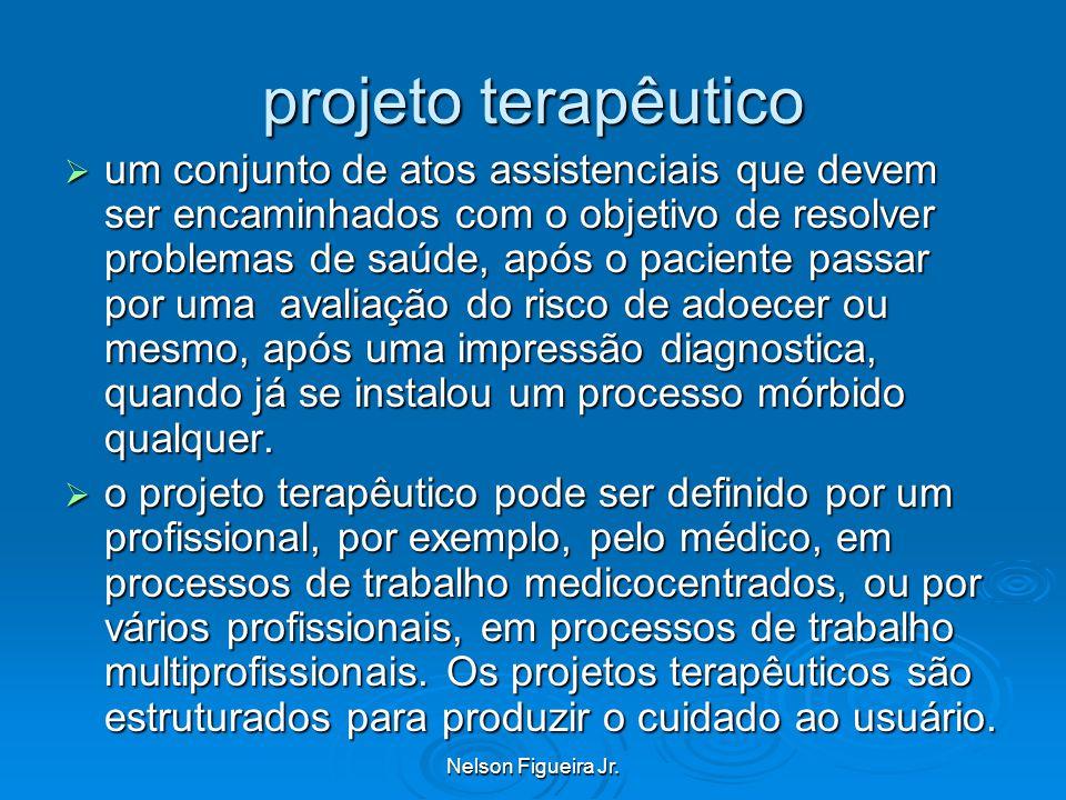 projeto terapêutico