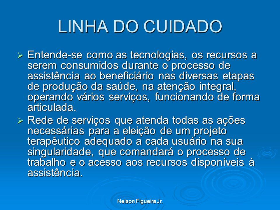 LINHA DO CUIDADO