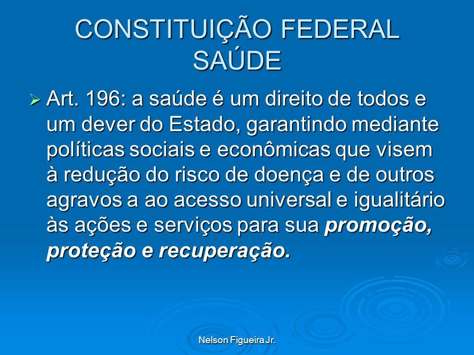 CONSTITUIÇÃO FEDERAL SAÚDE