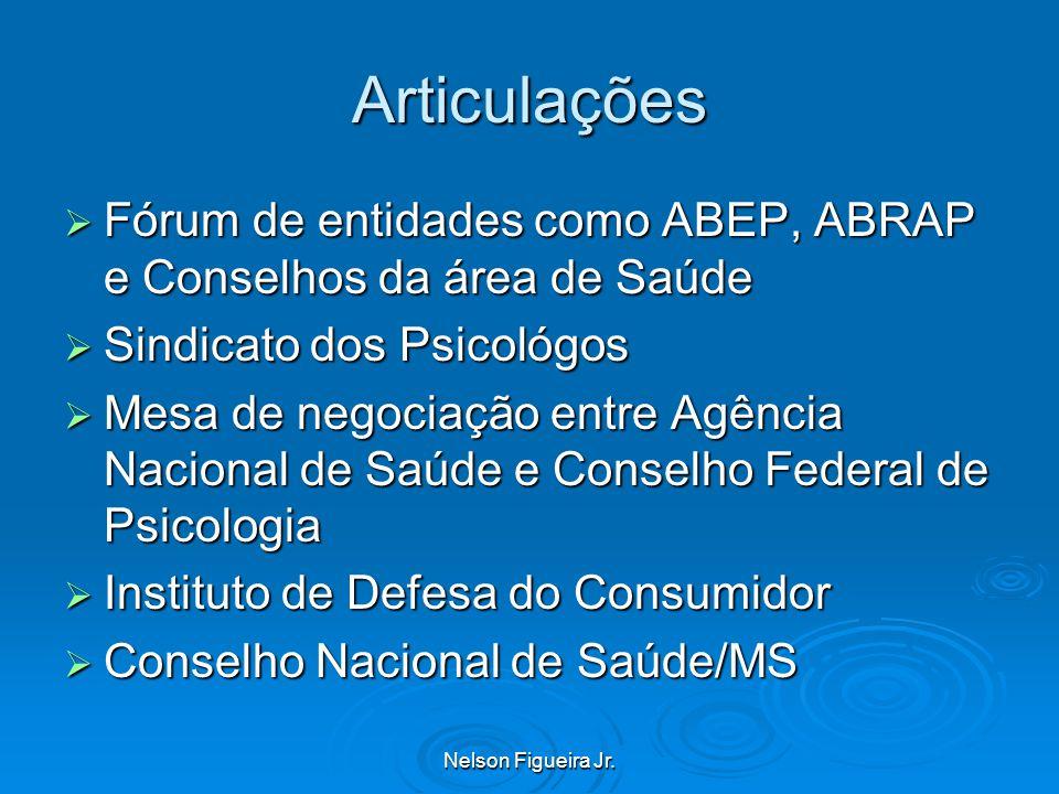 Articulações Fórum de entidades como ABEP, ABRAP e Conselhos da área de Saúde. Sindicato dos Psicológos.