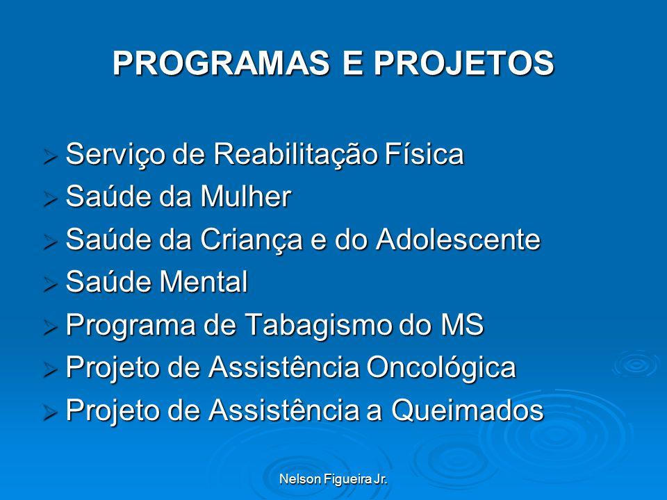 PROGRAMAS E PROJETOS Serviço de Reabilitação Física Saúde da Mulher