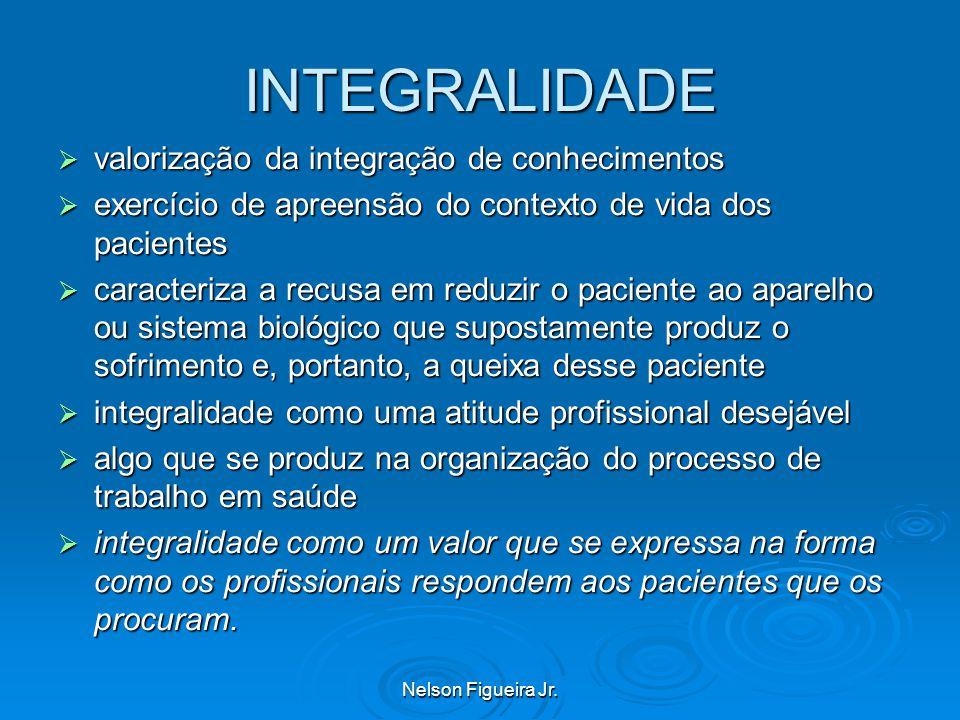 INTEGRALIDADE valorização da integração de conhecimentos
