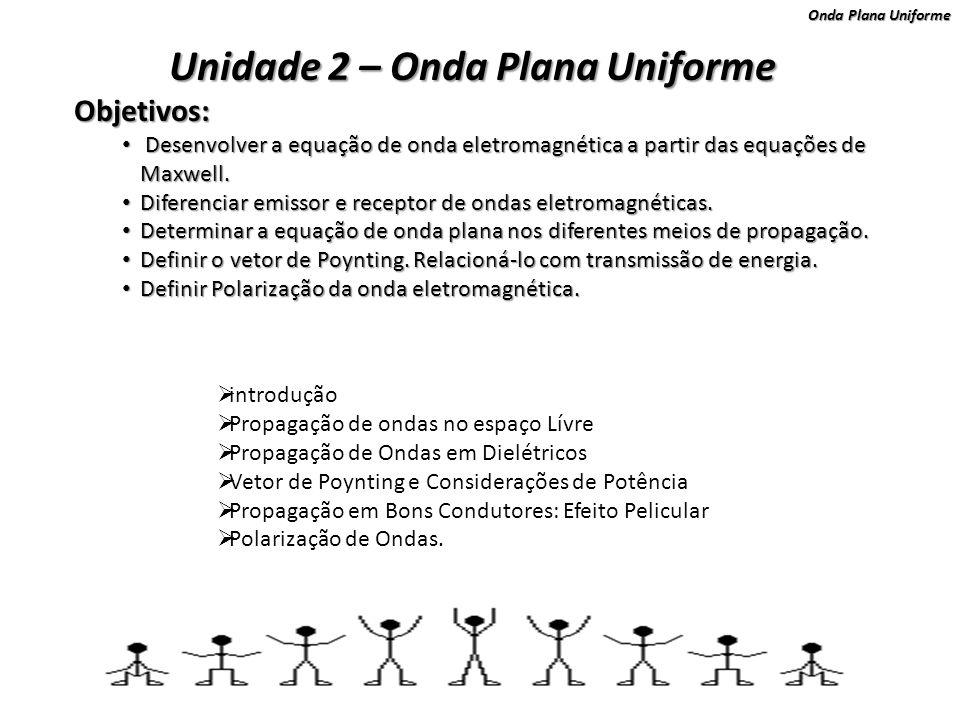 Unidade 2 – Onda Plana Uniforme