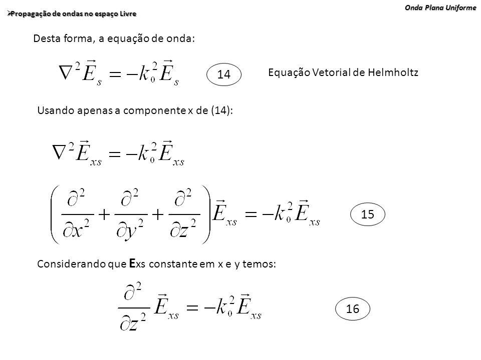 14 15 16 Desta forma, a equação de onda: Equação Vetorial de Helmholtz