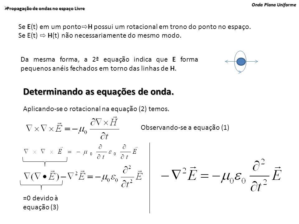 Determinando as equações de onda.