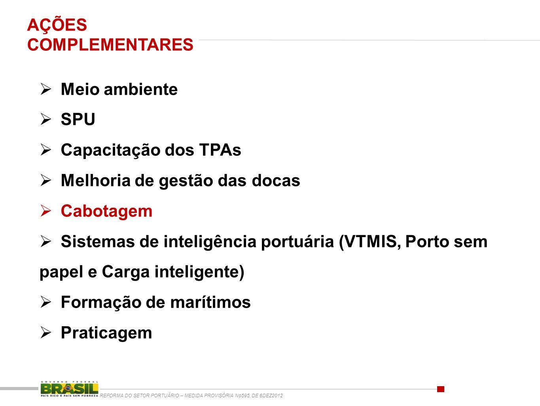REFORMA DO SETOR PORTUÁRIO – MEDIDA PROVISÓRIA No595, DE 6DEZ2012