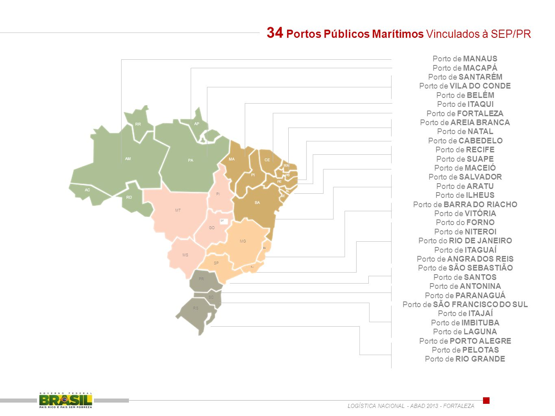 34 Portos Públicos Marítimos Vinculados à SEP/PR