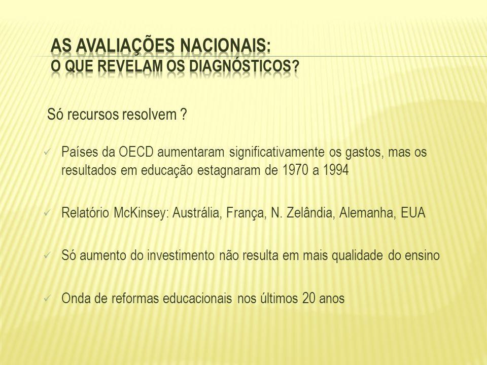 As avaliações nacionais: o que revelam os diagnósticos