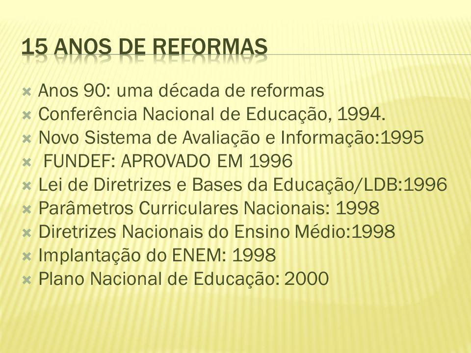 15 anos de reformas Anos 90: uma década de reformas