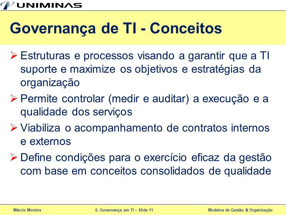Governança de TI - Conceitos