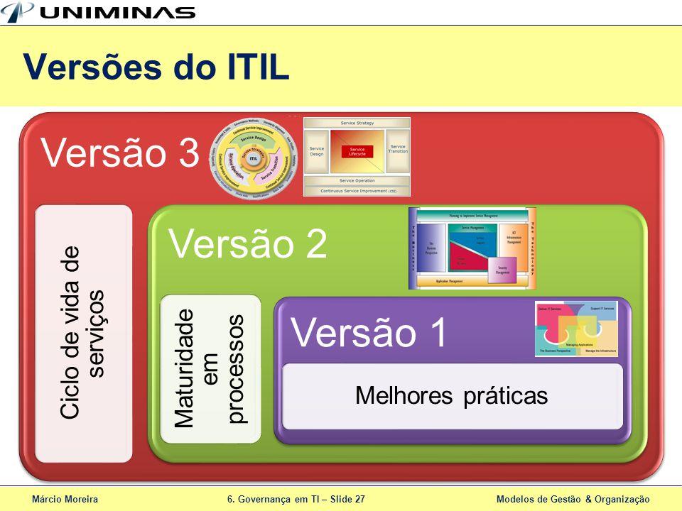 Versão 3 Versão 2 Versão 1 Versões do ITIL Ciclo de vida de serviços