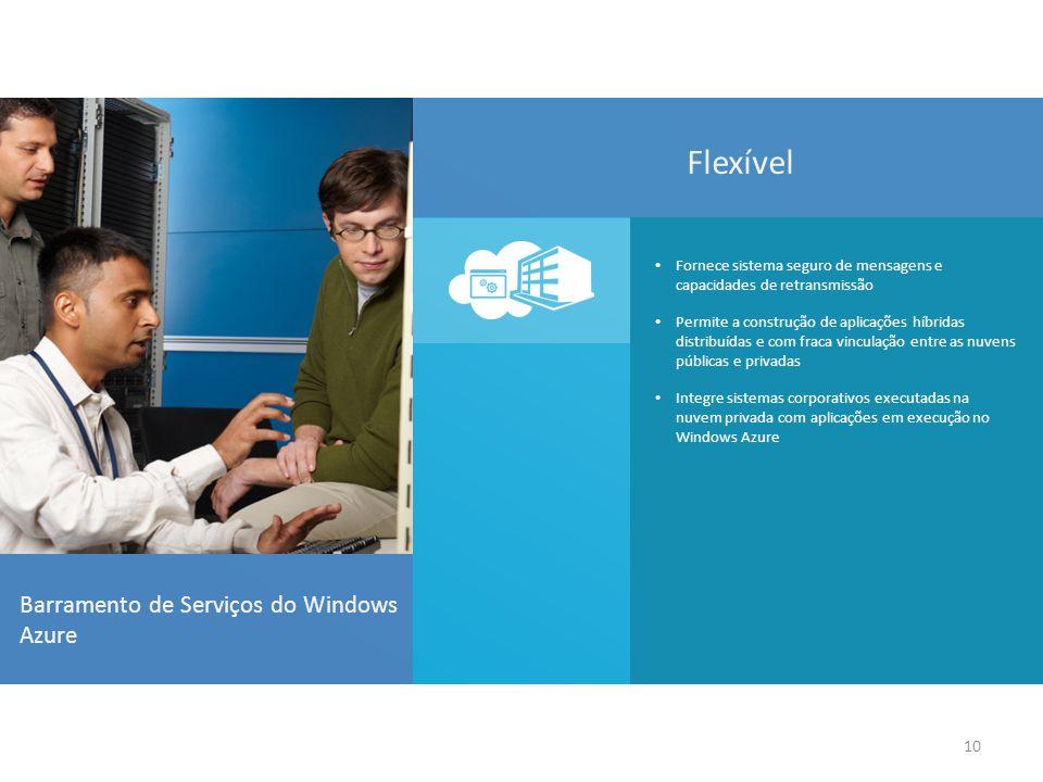 Flexível Barramento de Serviços do Windows Azure