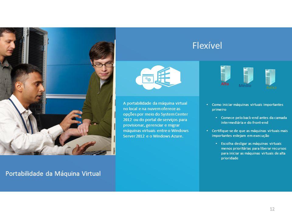 Flexível Portabilidade da Máquina Virtual Alta Médio Baixa