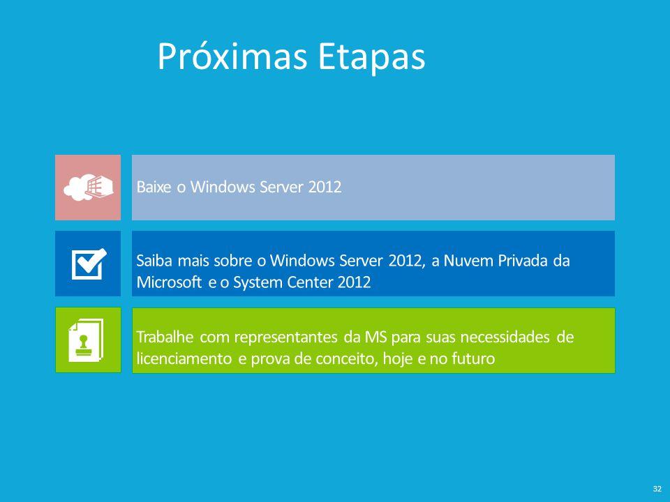 Próximas Etapas Baixe o Windows Server 2012